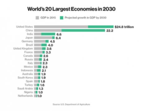economia-de-mexico